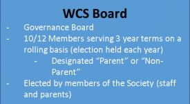 Westmount Board button image