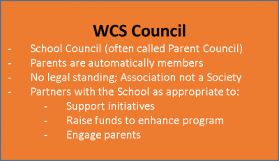 Westmount School Council button image