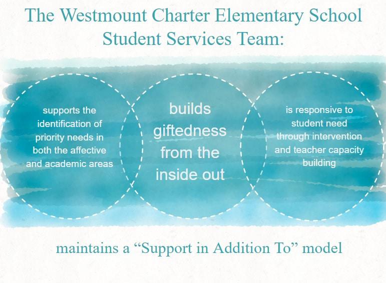 EC Student Services Team Graphic