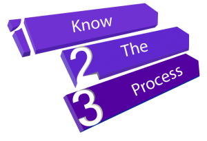 Drawing of Process Steps