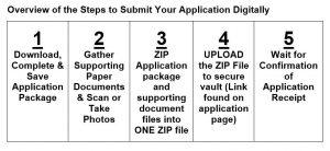 Digital Upload Steps