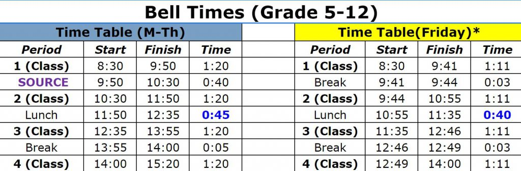 Mid-High Bell Times 2021 Table